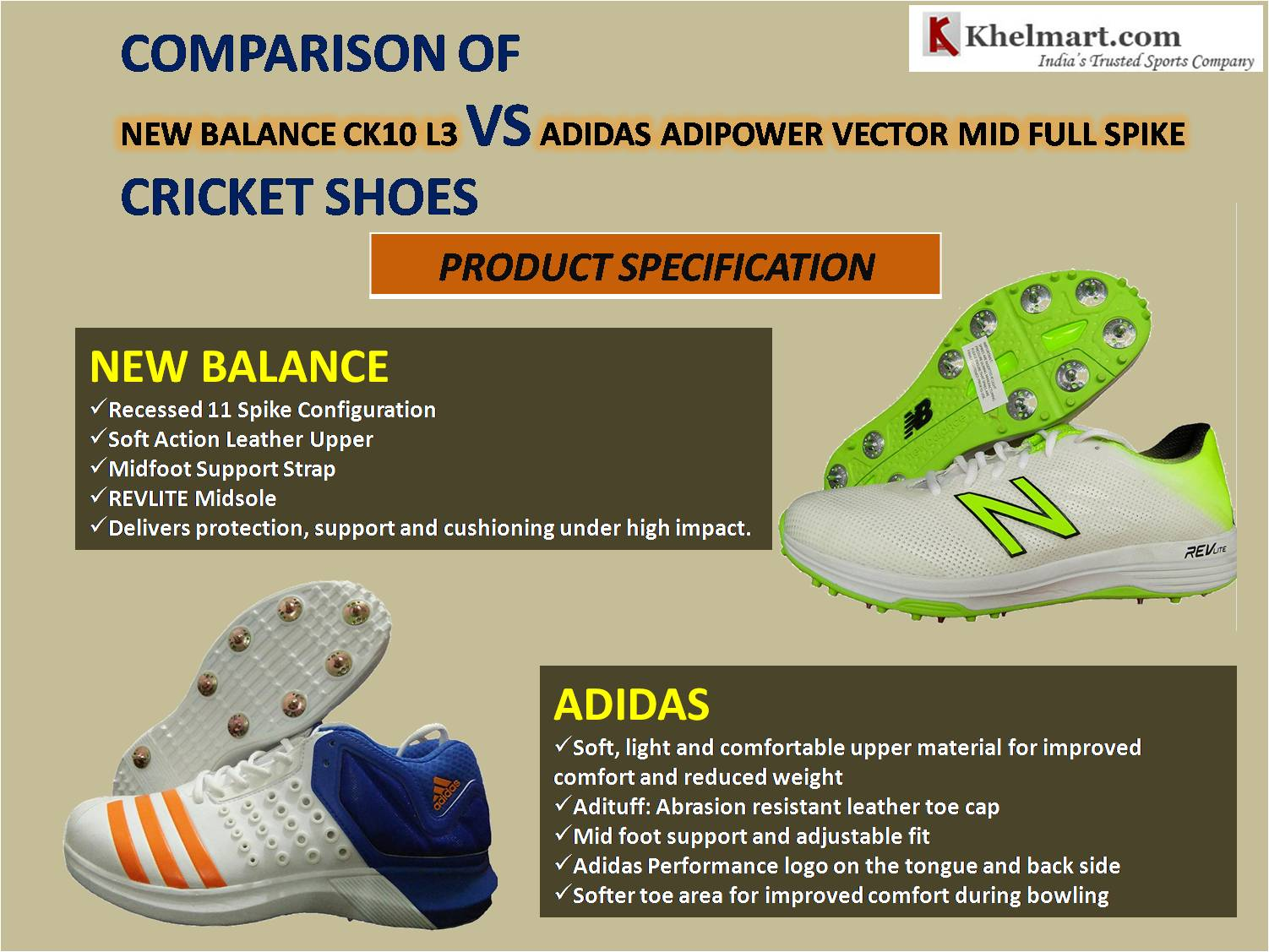 COMPARISON OF New Balance CK10 L3 VS Adidas ADIPOWER Vector Mid_1