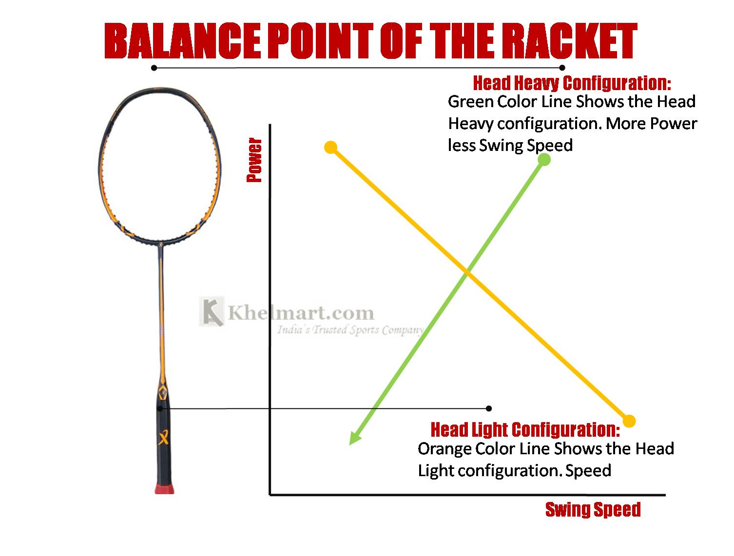 Balance_Point_Badminton_racket_Khelmart