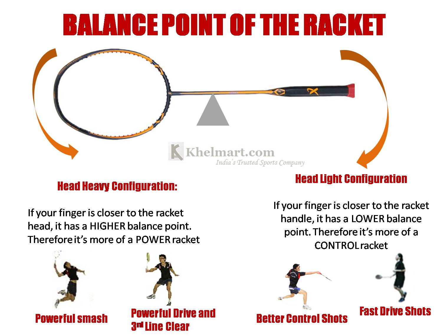 Balance_Point_Badminton_racket_Khelmart_main_concept
