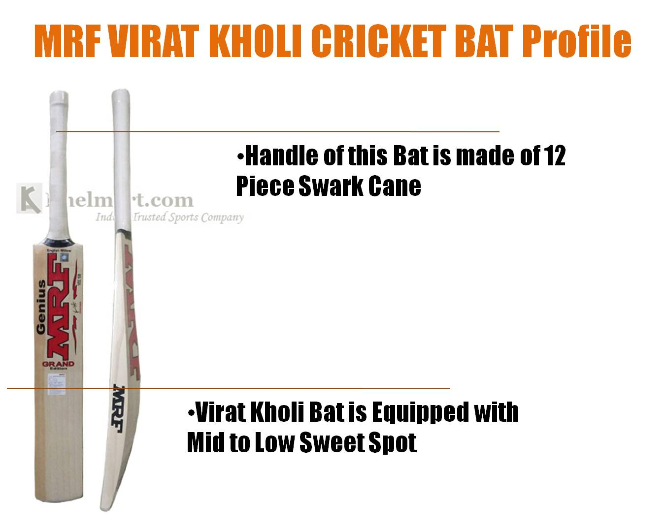 MRF_VIRAT_KHOLI_CRICKET_BAT_PROFILE