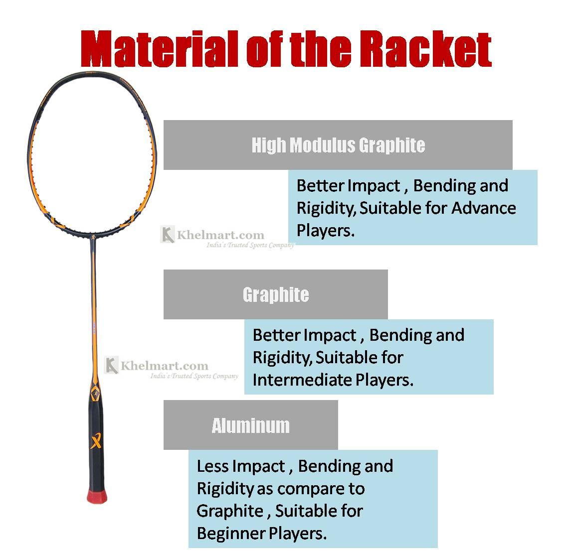Material_Badminton_racket_Khelmart