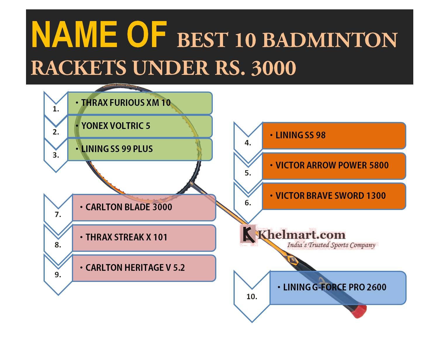 NAME_OF_BEST_10_BADMINTON_RACKETS