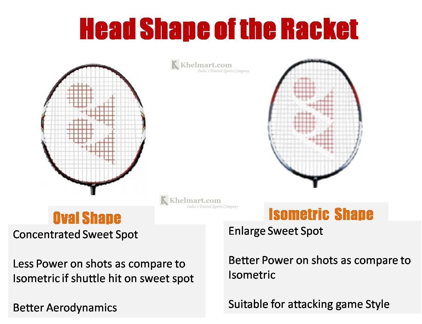 Racket_Head_SHape_Badminton_racket_Khelmart