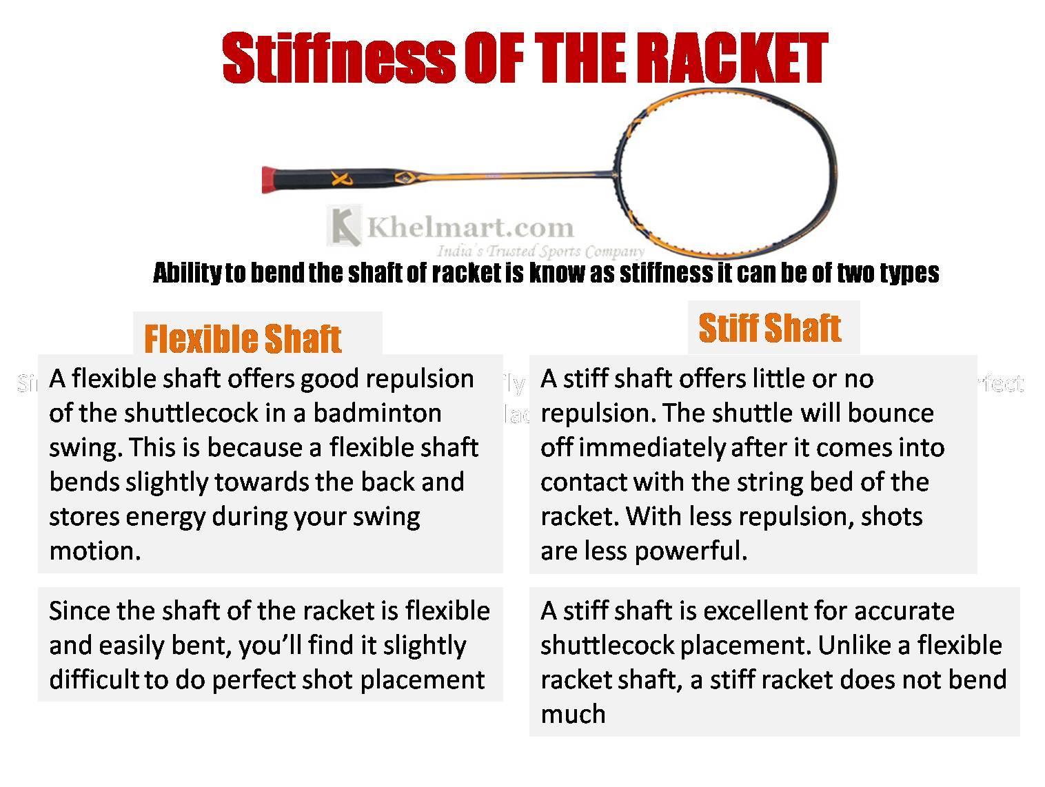 Stiffness_Badminton_racket_Khelmart