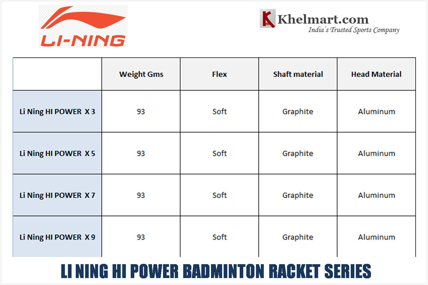 LI_NING_HI_POwer_BADMINTON_RACKET_SERIES_by_Khelmart_Chart_View