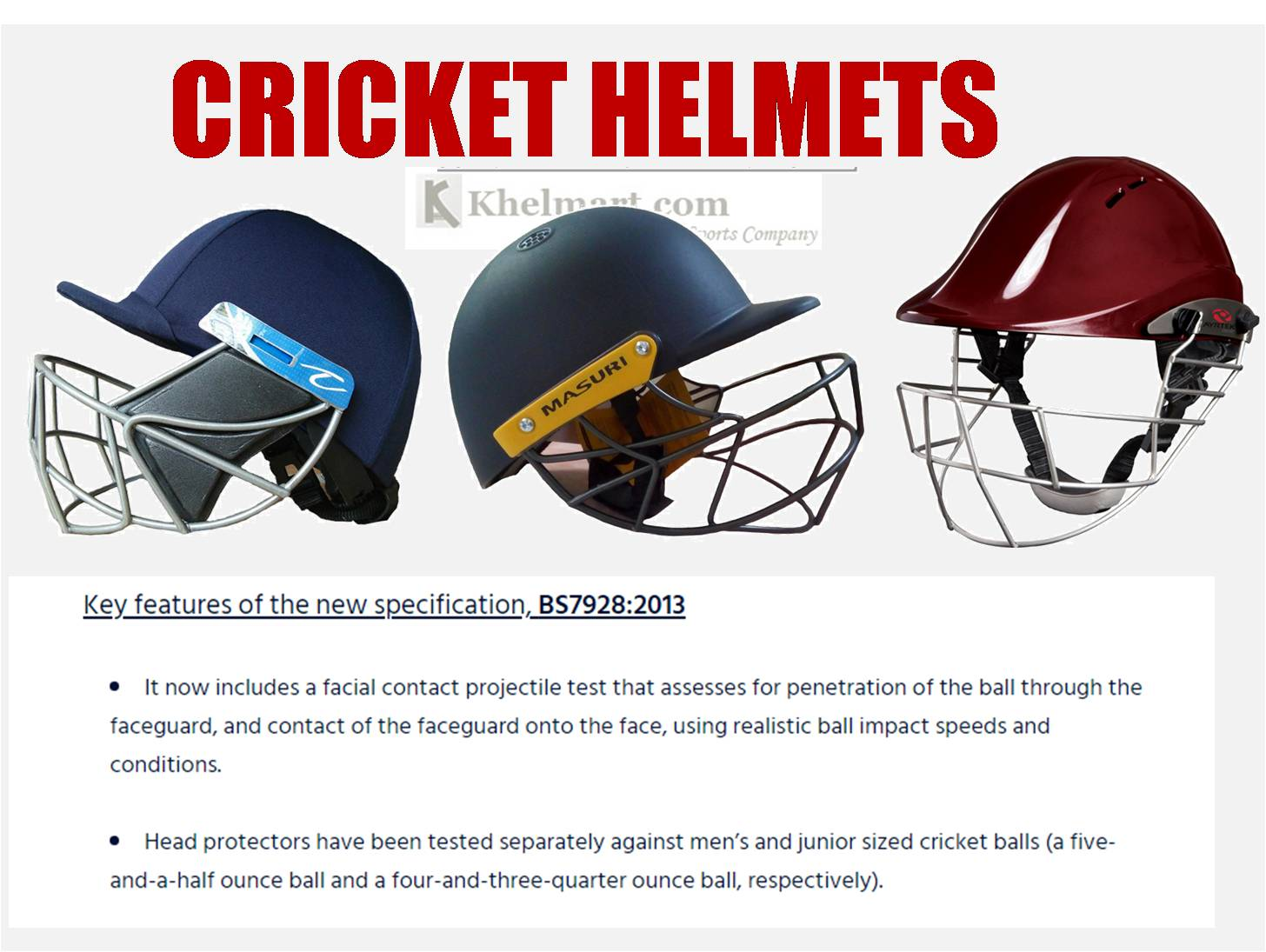 Basics_of_Cricket_Helmets_khelmart