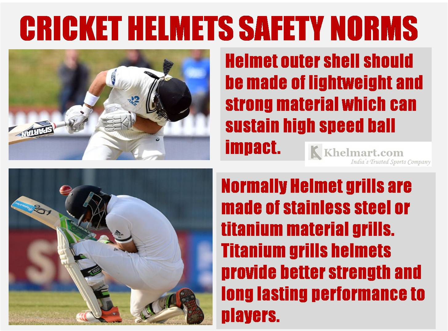 CRICKET_HELMETS_SAFETY_NORMS