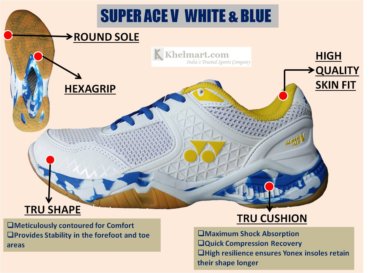 Yonex Super ACE V Badminton Shoes White and Blue_2